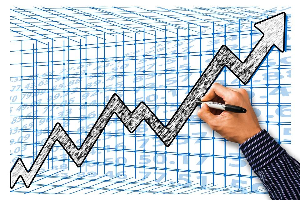 تحليل سعر العملات